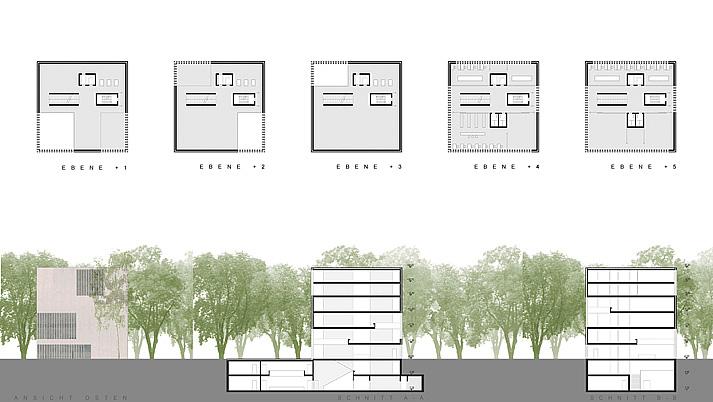 Immobilienreport m nchen ns - Architektur kubus ...